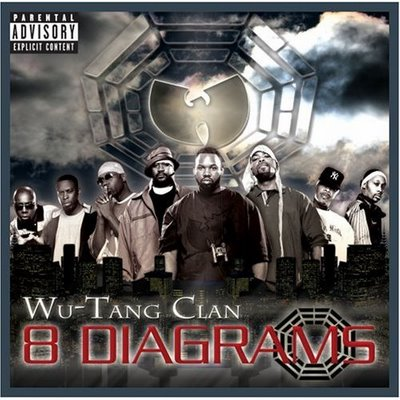 File:WuTang8Diagrams.jpg