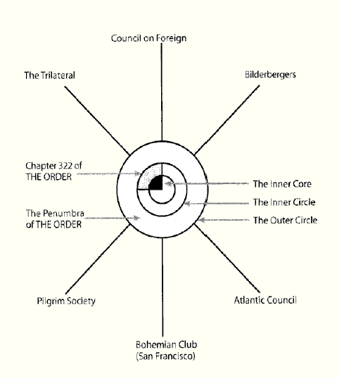 File:Pilgrim society structure.png