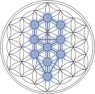 File:Flower of Life tree of life.jpg